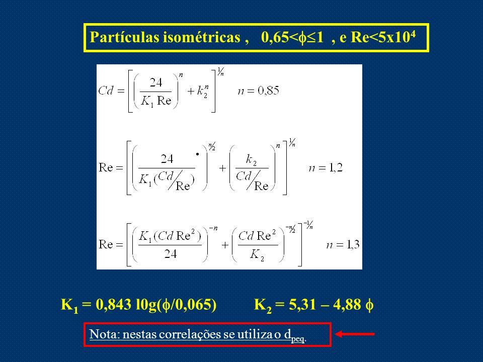 K 1 = 0,843 l0g( /0,065)K 2 = 5,31 – 4,88 Partículas isométricas, 0,65< 1, e Re<5x10 4 Nota: nestas correlações se utiliza o d peq.