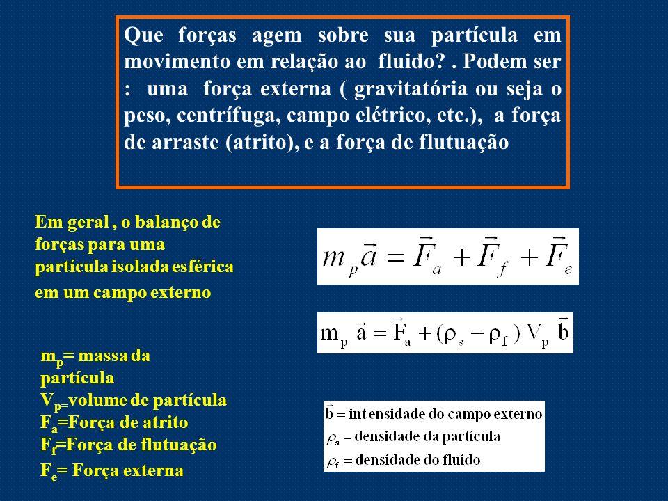 Que forças agem sobre sua partícula em movimento em relação ao fluido?. Podem ser : uma força externa ( gravitatória ou seja o peso, centrífuga, campo