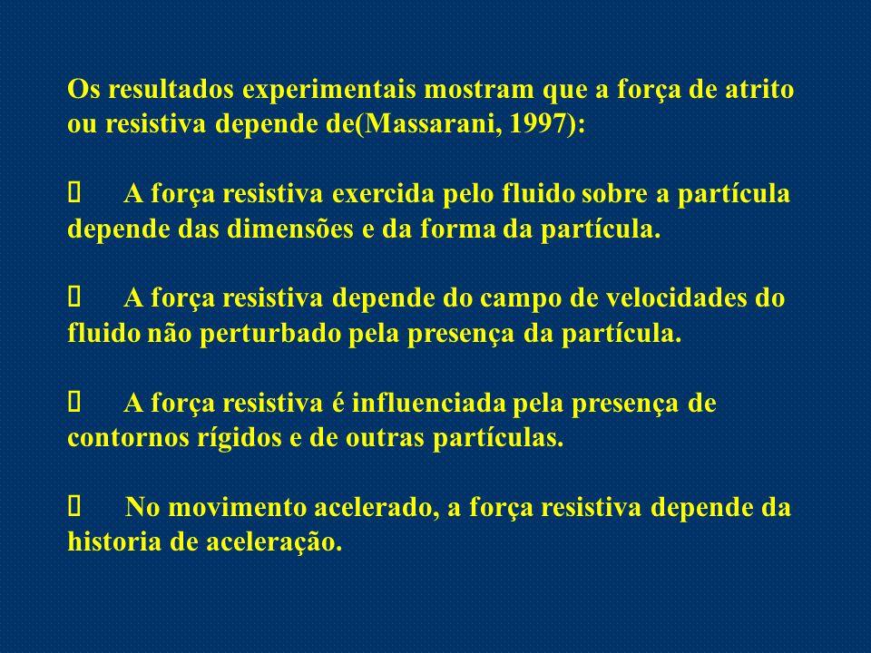 Os resultados experimentais mostram que a força de atrito ou resistiva depende de(Massarani, 1997): A força resistiva exercida pelo fluido sobre a par
