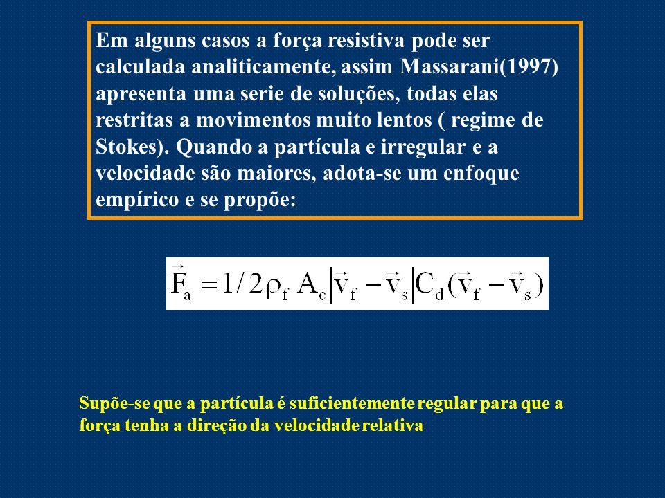 Em alguns casos a força resistiva pode ser calculada analiticamente, assim Massarani(1997) apresenta uma serie de soluções, todas elas restritas a mov