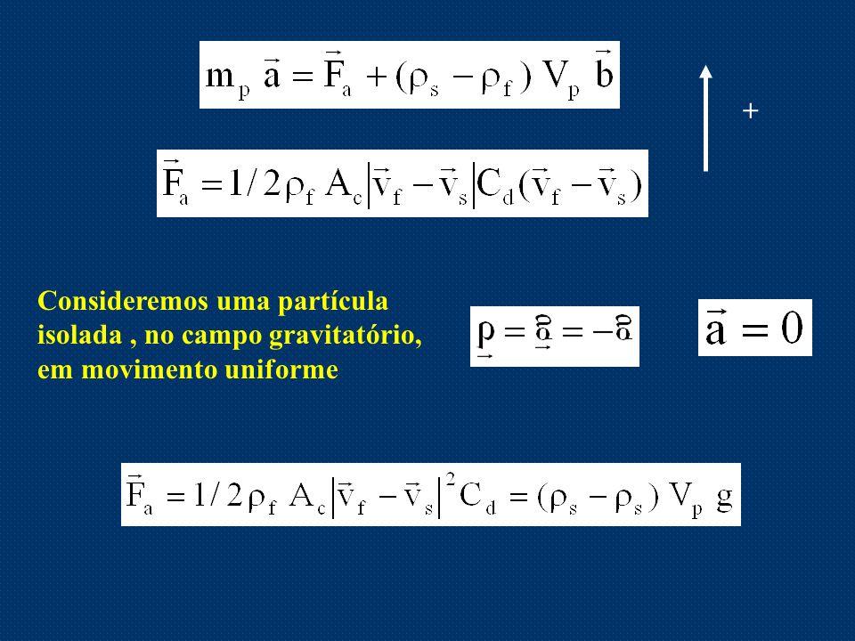 + Consideremos uma partícula isolada, no campo gravitatório, em movimento uniforme