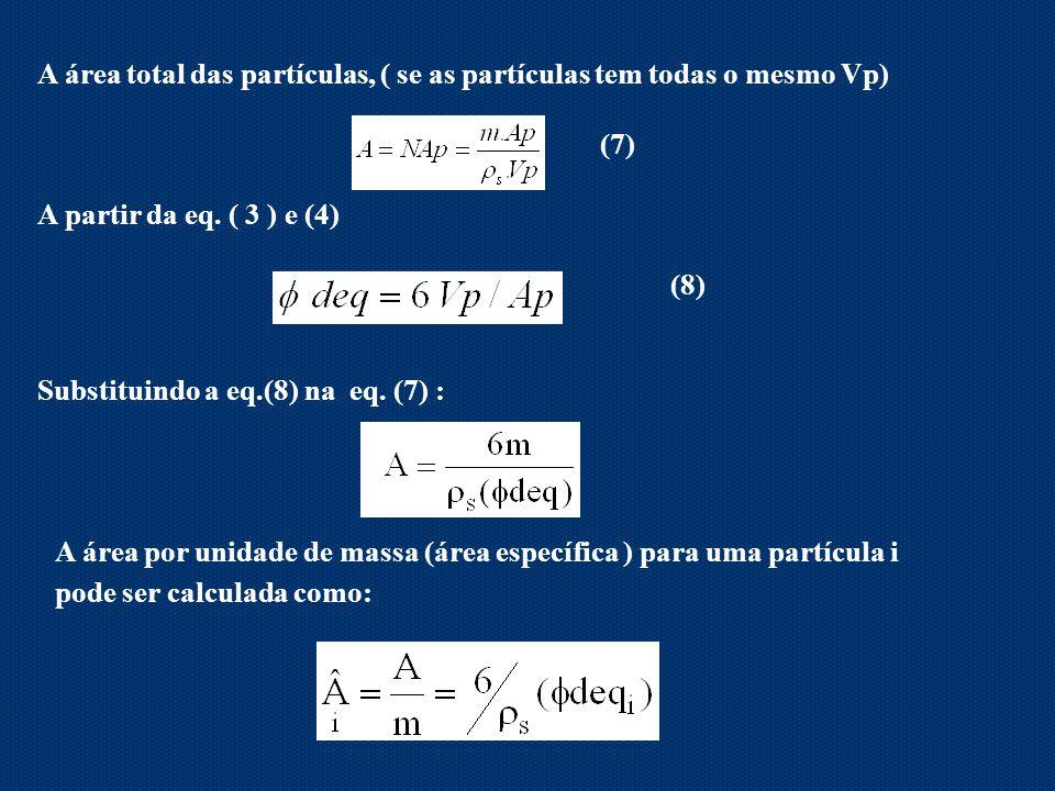 A área total das partículas, ( se as partículas tem todas o mesmo Vp) (7) A partir da eq. ( 3 ) e (4) (8) Substituindo a eq.(8) na eq. (7) : A área po
