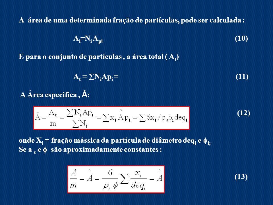 A área de uma determinada fração de partículas, pode ser calculada : A i =N i A p i (10) E para o conjunto de partículas, a área total ( A t ) A t = N