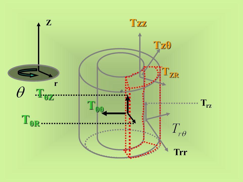 Num fluido em movimento dependendo do tipo escoamento, aparecem tensões cisalhantes e/ou normais que provocam gradientes de velocidade e a deformação do elemento de fluido na medida que ele se desloca Tensões Perfis de velocidade Perfis de velocidade deformação
