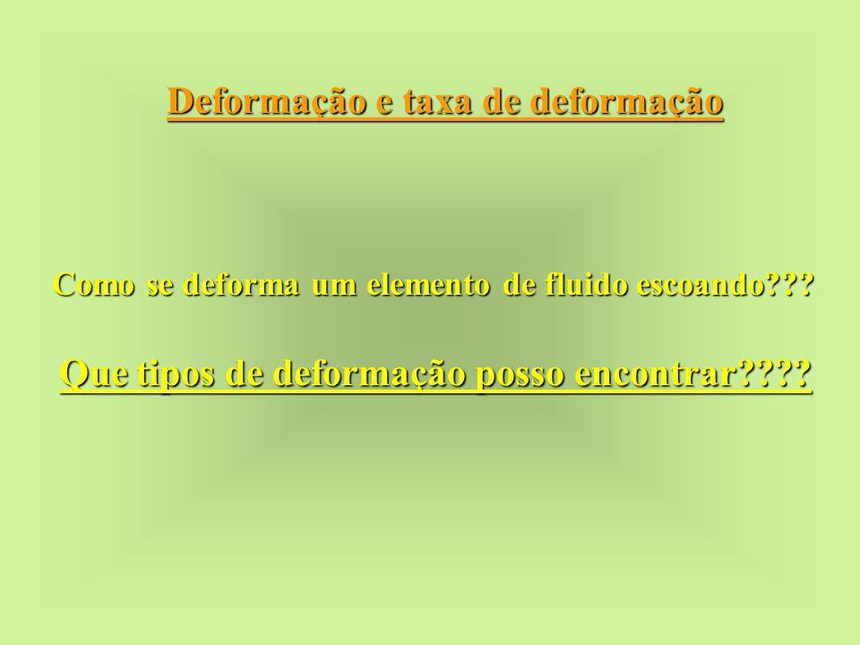 dt o elemento se deforma na medida que escoa Escoamento de Couette V=0 Analisemos o comportamento de um segmento AB x y A B A B B