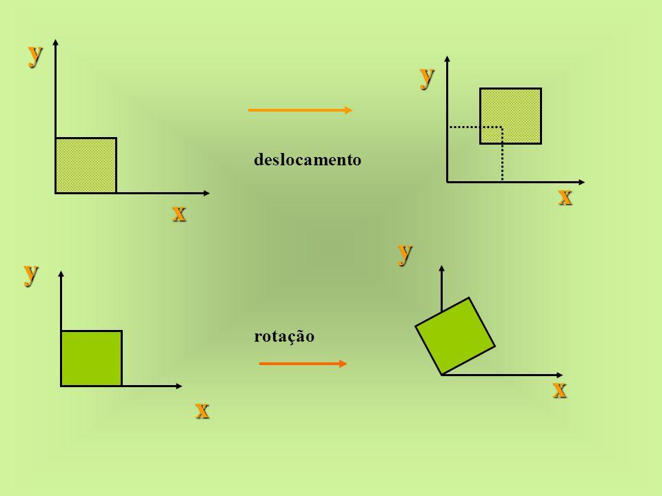 deslocamento rotação y x y y y x x x