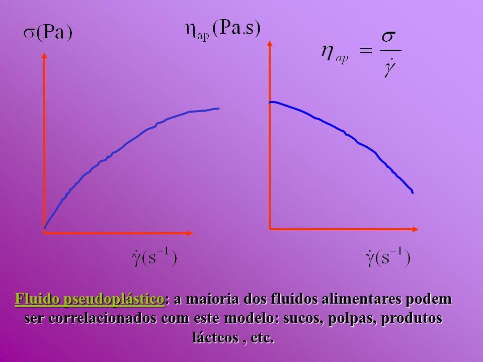 Fluido pseudoplástico: a maioria dos fluidos alimentares podem ser correlacionados com este modelo: sucos, polpas, produtos lácteos, etc.