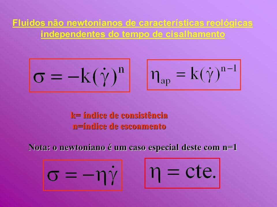 Fluidos não newtonianos de características reológicas independentes do tempo de cisalhamento k= índice de consistência n=índice de escoamento Nota: o newtoniano é um caso especial deste com n=1