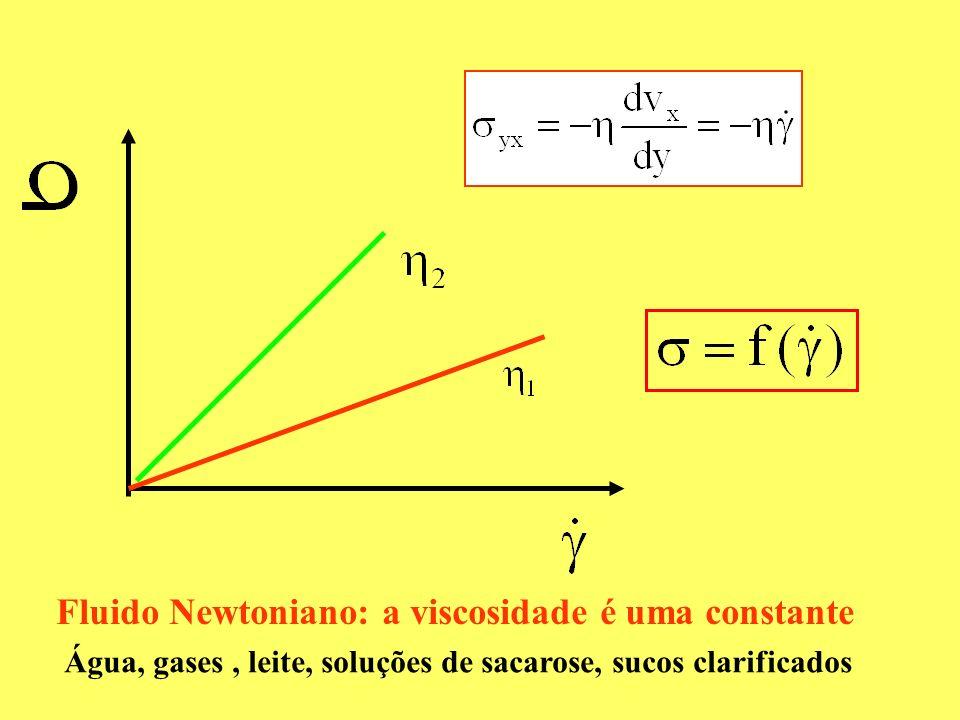Fluidos Newtonianos s, Pa s Pa.s A viscosidade é função da temperatura ou pressão, mas independe da faixa de taxa de deformação