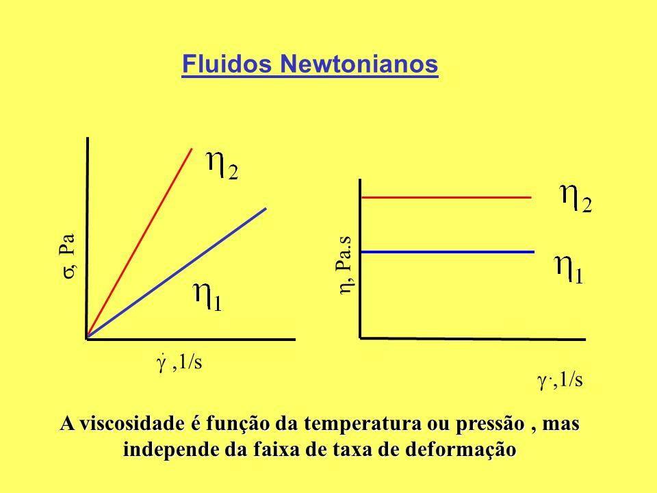 Para fluidos newtonianos : a viscosidade é uma constante que depende do tipo de fluido( composição, concentração, etc) Liquidos: depende basicamente da temperatura Gases: depende basicamente da temperatura e a pressão