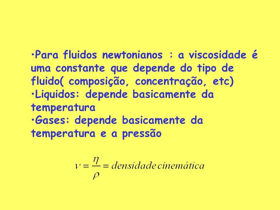 Para fluidos newtonianos : a viscosidade é uma constante que depende do tipo de fluido( composição, concentração, etc) Liquidos: depende basicamente d