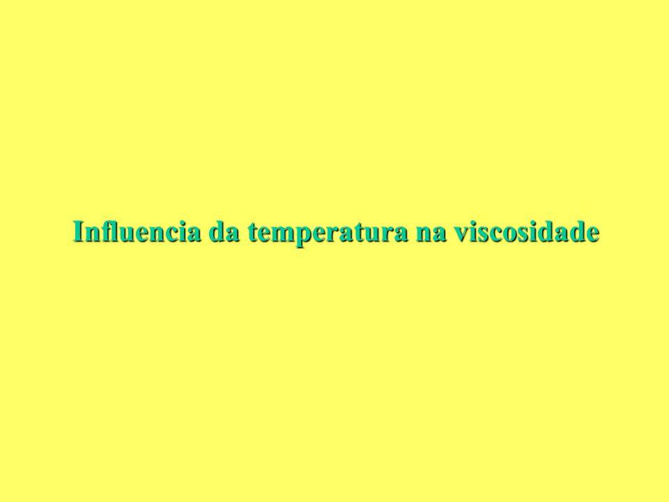 Influencia da temperatura na viscosidade