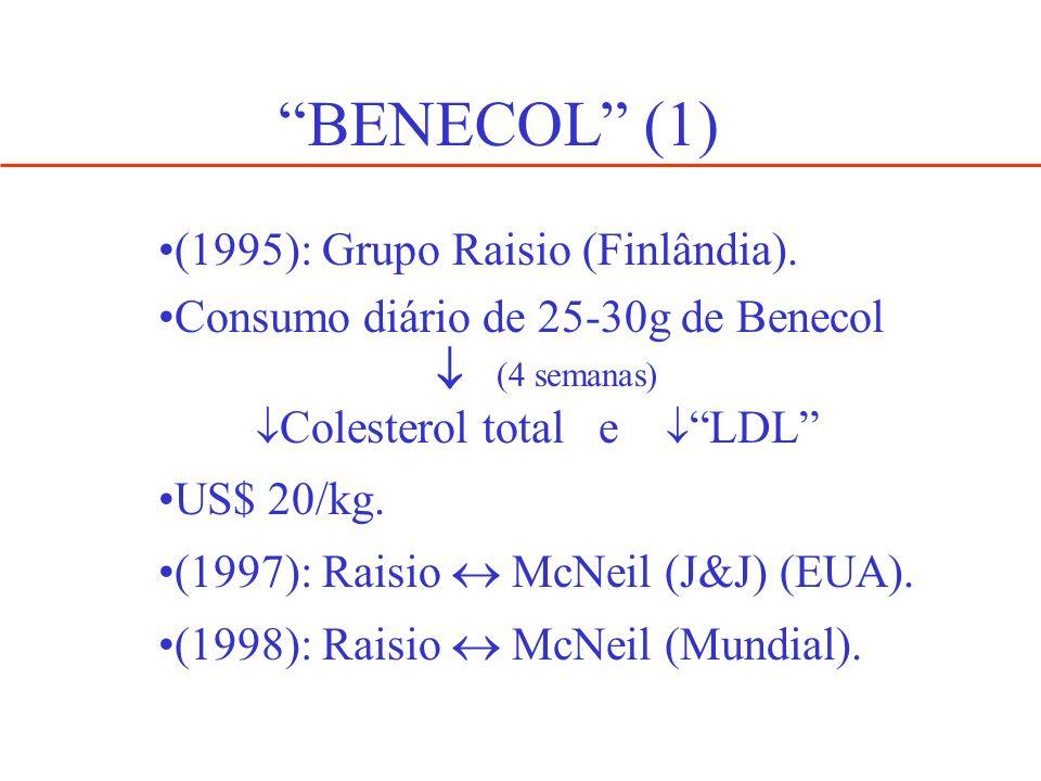 BENECOL (1) (1995): Grupo Raisio (Finlândia). Consumo diário de 25-30g de Benecol Colesterol total e LDL US$ 20/kg. (1997): Raisio McNeil (J&J) (EUA).