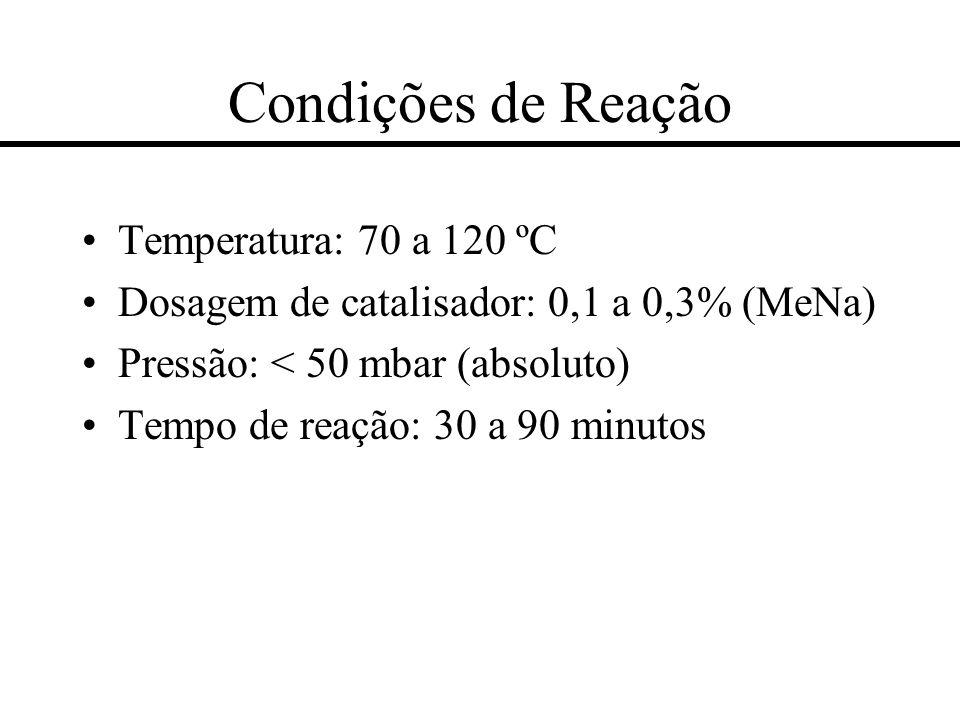 Condições de Reação Temperatura: 70 a 120 ºC Dosagem de catalisador: 0,1 a 0,3% (MeNa) Pressão: < 50 mbar (absoluto) Tempo de reação: 30 a 90 minutos