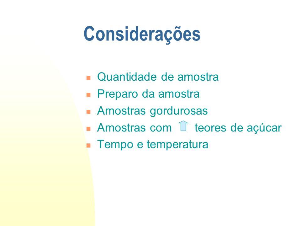 Considerações Quantidade de amostra Preparo da amostra Amostras gordurosas Amostras com teores de açúcar Tempo e temperatura