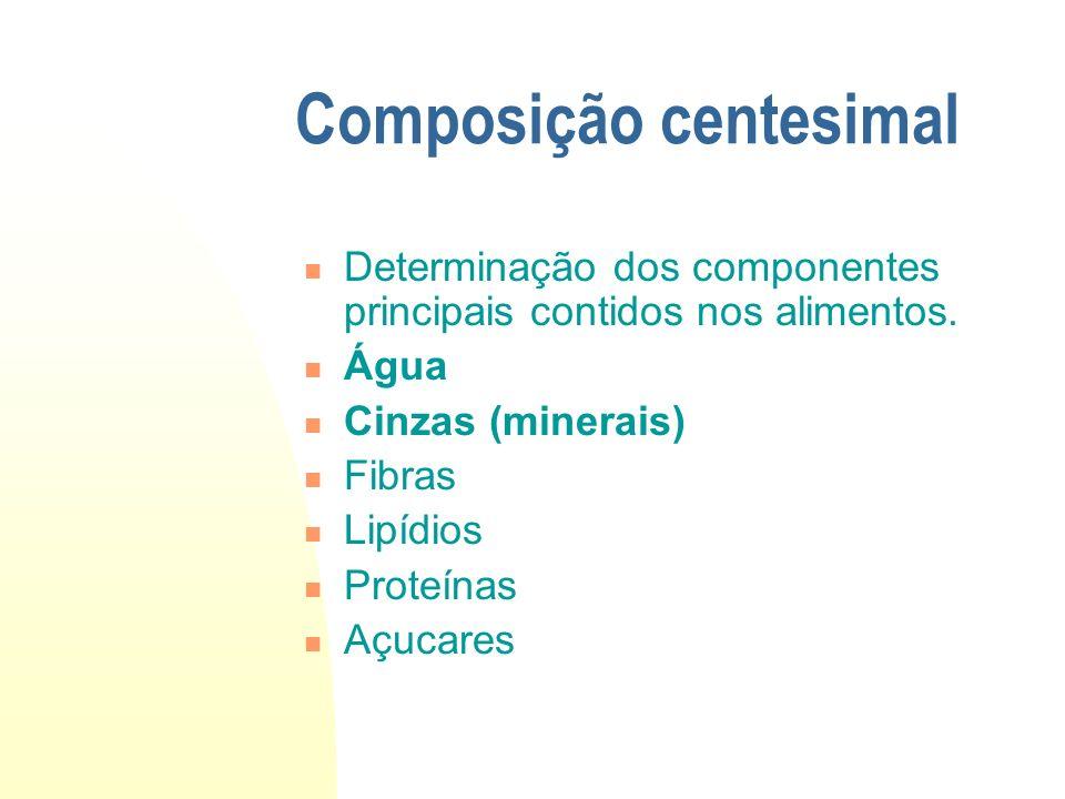 Composição centesimal Determinação dos componentes principais contidos nos alimentos. Água Cinzas (minerais) Fibras Lipídios Proteínas Açucares
