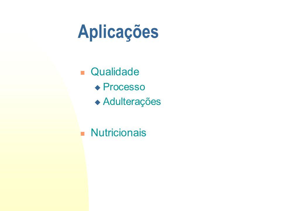 Qualidade Processo Adulterações Nutricionais