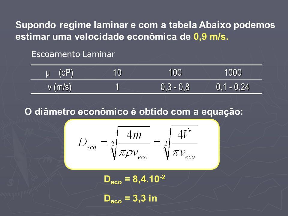 Supondo regime laminar e com a tabela Abaixo podemos estimar uma velocidade econômica de 0,9 m/s. Escoamento Laminar μ (cP) 101001000 v (m/s) 1 0,3 -