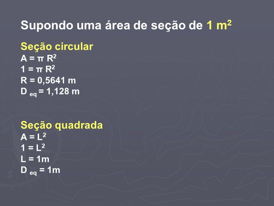 Supondo uma área de seção de 1 m 2 Seção circular A = π R 2 1 = π R 2 R = 0,5641 m D eq = 1,128 m Seção quadrada A = L 2 1 = L 2 L = 1m D eq = 1m