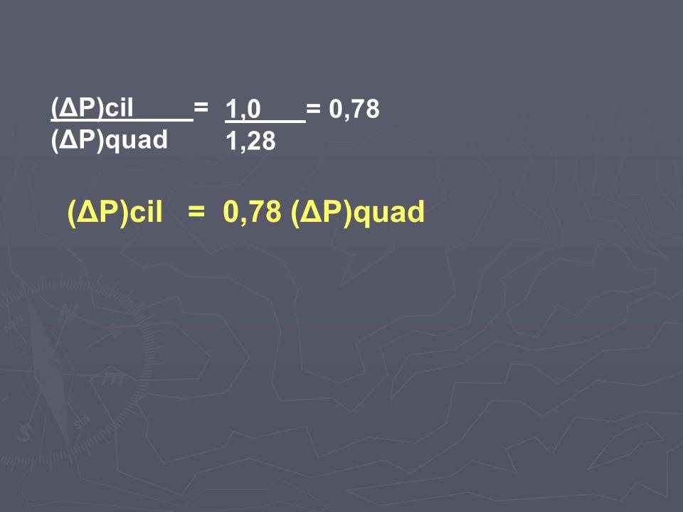 1,0 = 0,78 1,28 (ΔP)cil = (ΔP)quad (ΔP)cil = 0,78 (ΔP)quad