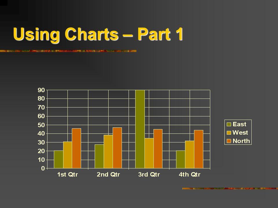 Using Charts – Part 1