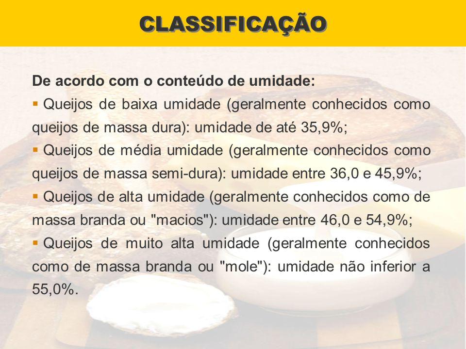 CLASSIFICAÇÃO De acordo com o conteúdo de umidade: Queijos de baixa umidade (geralmente conhecidos como queijos de massa dura): umidade de até 35,9%;