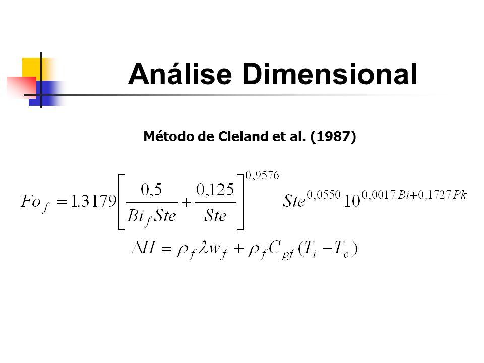 Análise Dimensional Método de Cleland et al. (1987)