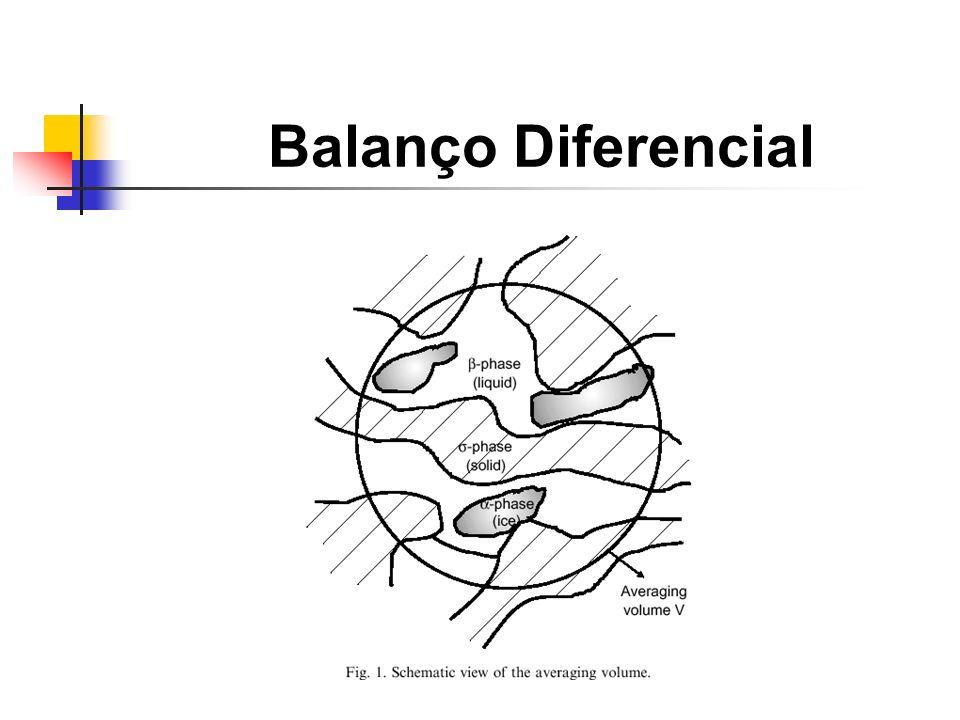 Balanço Diferencial