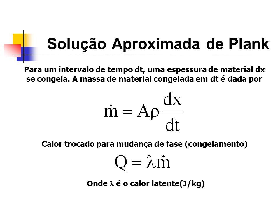 Solução Aproximada de Plank Para um intervalo de tempo dt, uma espessura de material dx se congela. A massa de material congelada em dt é dada por Cal