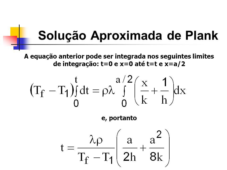 Solução Aproximada de Plank A equação anterior pode ser integrada nos seguintes limites de integração: t=0 e x=0 até t=t e x=a/2 e, portanto