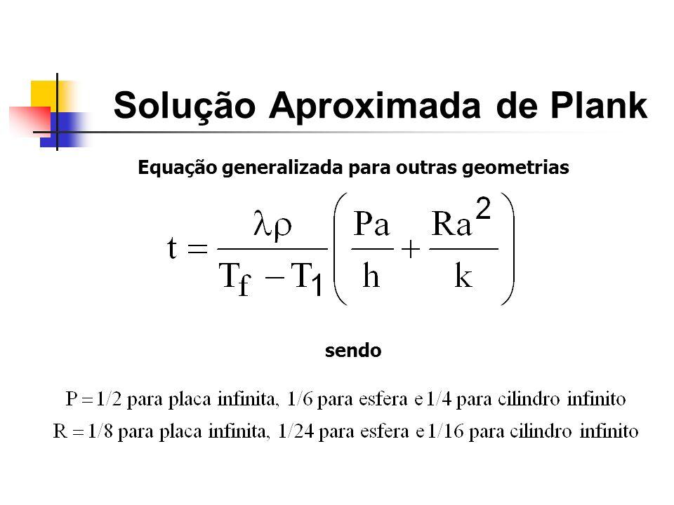 Solução Aproximada de Plank Equação generalizada para outras geometrias sendo