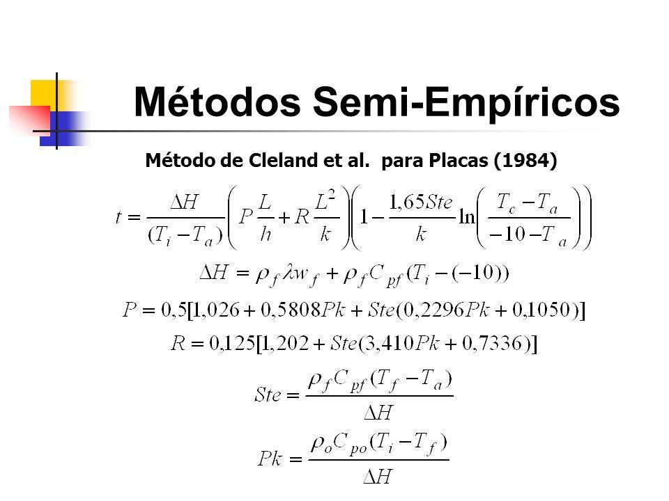 Métodos Semi-Empíricos Método de Cleland et al. para Placas (1984)