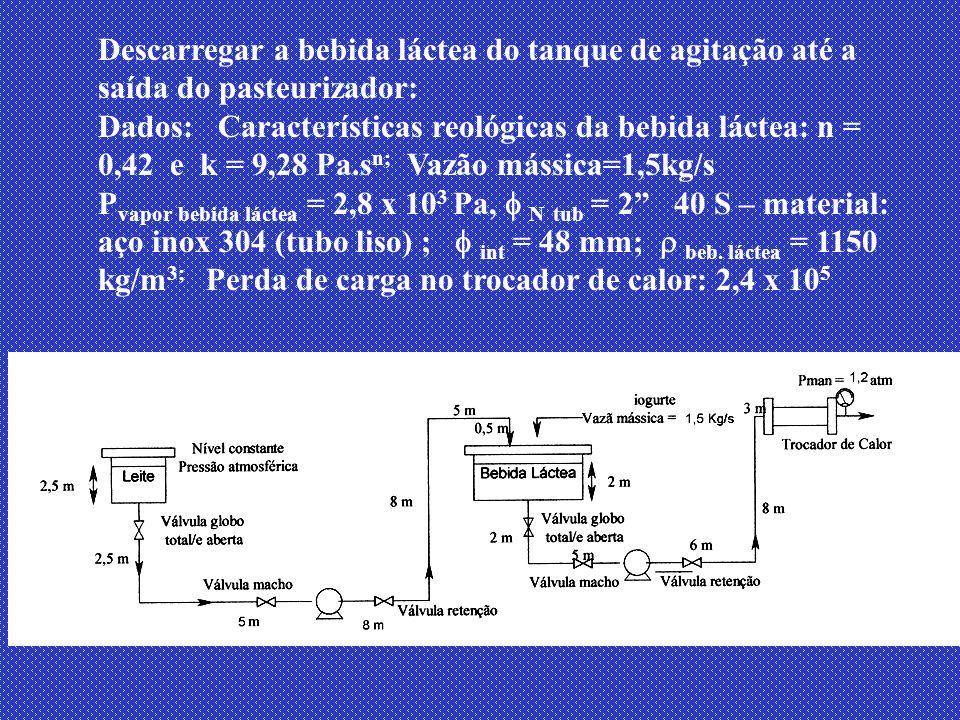 Descarregar a bebida láctea do tanque de agitação até a saída do pasteurizador: Dados: Características reológicas da bebida láctea: n = 0,42 e k = 9,2