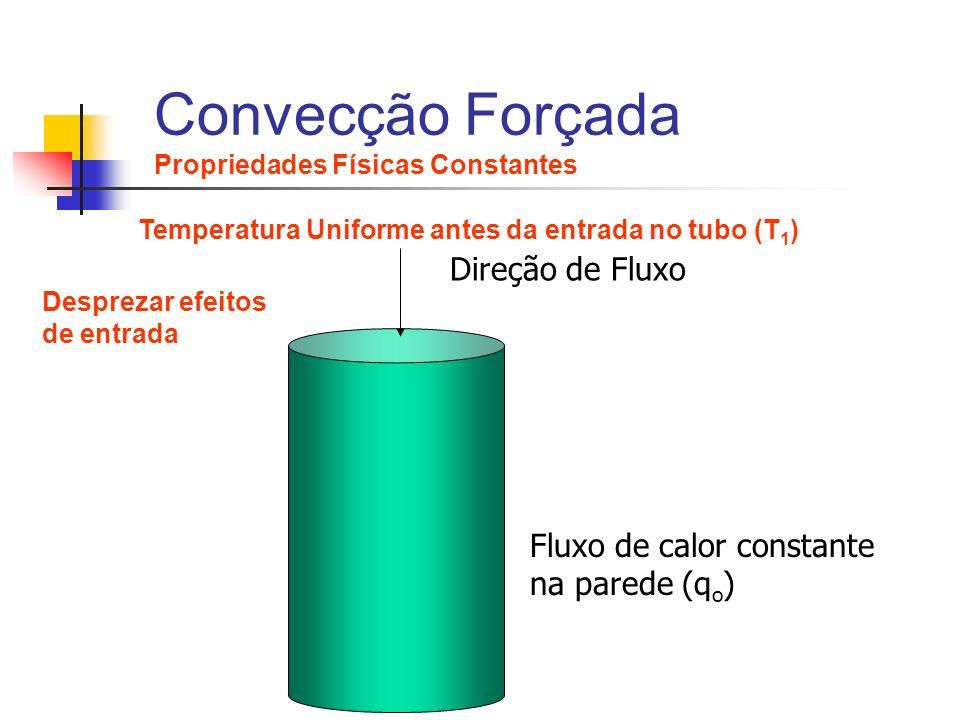 Convecção Forçada Propriedades Físicas Constantes Direção de Fluxo Fluxo de calor constante na parede (q o ) Temperatura Uniforme antes da entrada no