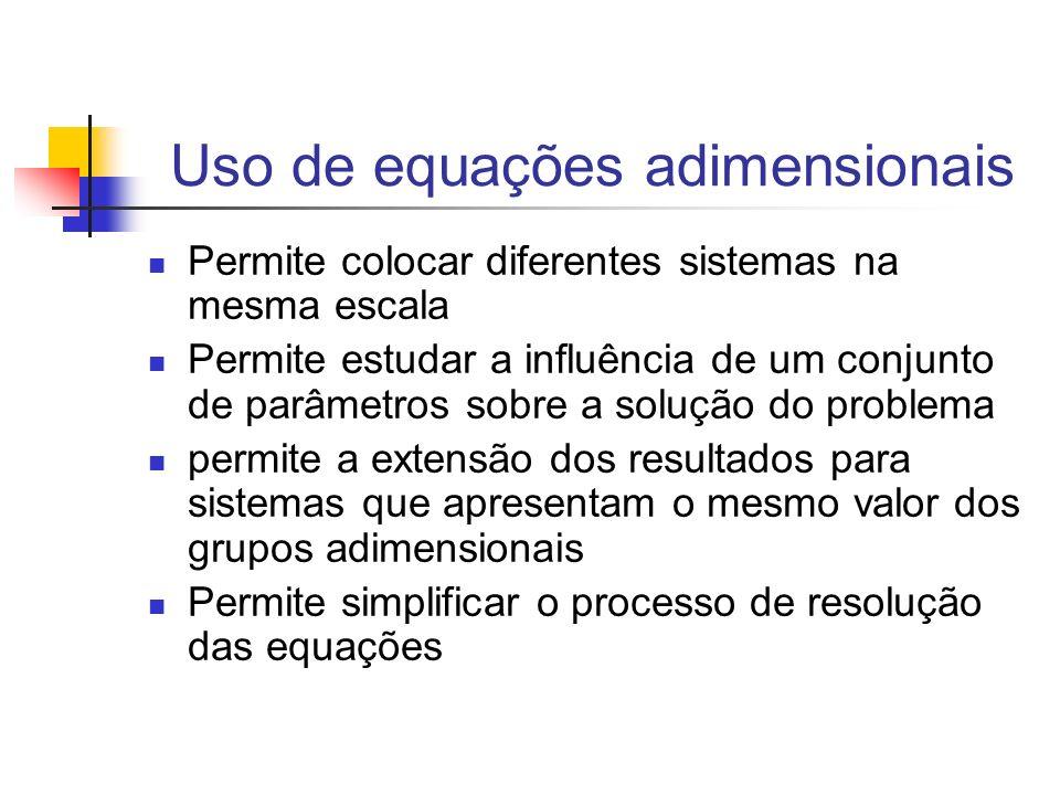 Uso de equações adimensionais Permite colocar diferentes sistemas na mesma escala Permite estudar a influência de um conjunto de parâmetros sobre a so