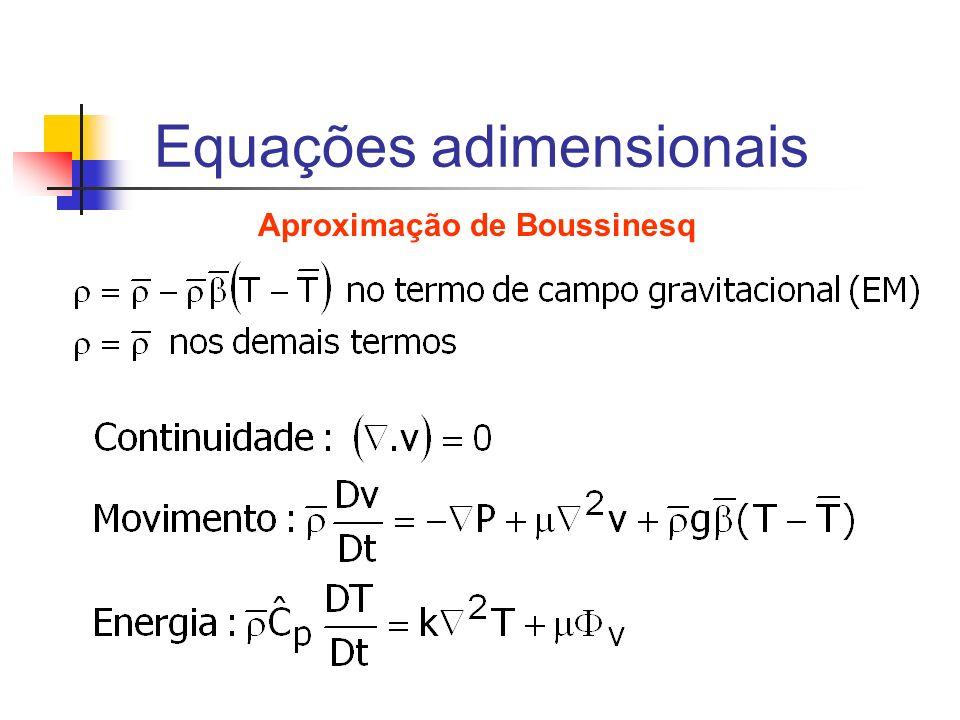Equações adimensionais Aproximação de Boussinesq