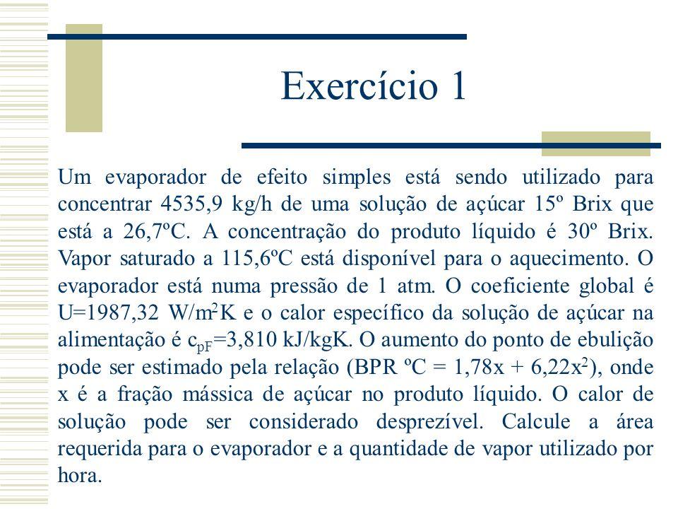 Um evaporador de efeito simples está sendo utilizado para concentrar 4535,9 kg/h de uma solução de açúcar 15º Brix que está a 26,7ºC.