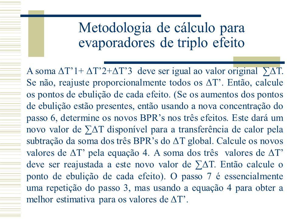 Metodologia de cálculo para evaporadores de triplo efeito A soma ΔT1+ ΔT2+ΔT3 deve ser igual ao valor original ΔT.