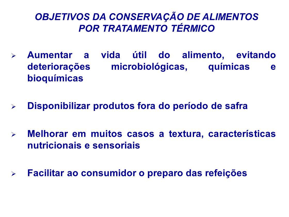 OBJETIVOS DA CONSERVAÇÃO DE ALIMENTOS POR TRATAMENTO TÉRMICO Aumentar a vida útil do alimento, evitando deteriorações microbiológicas, químicas e bioq