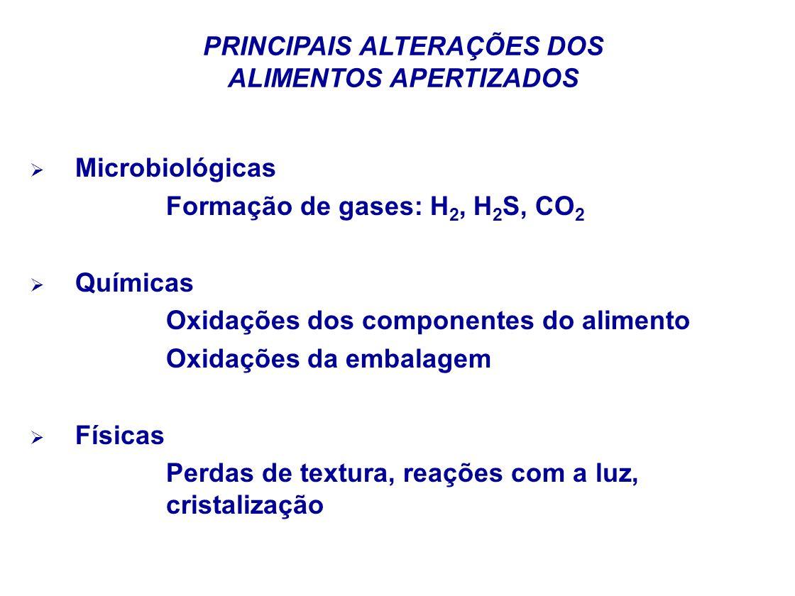 PRINCIPAIS ALTERAÇÕES DOS ALIMENTOS APERTIZADOS Microbiológicas Formação de gases: H 2, H 2 S, CO 2 Químicas Oxidações dos componentes do alimento Oxi