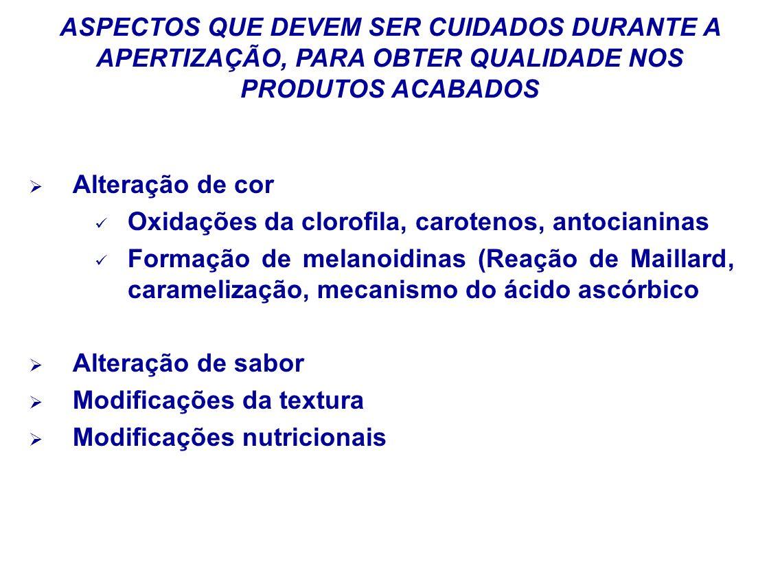 ASPECTOS QUE DEVEM SER CUIDADOS DURANTE A APERTIZAÇÃO, PARA OBTER QUALIDADE NOS PRODUTOS ACABADOS Alteração de cor Oxidações da clorofila, carotenos,