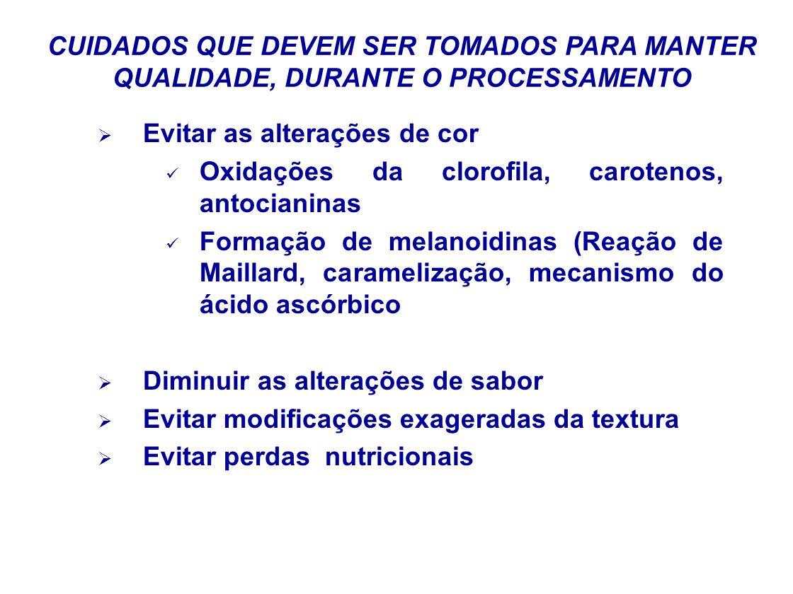 CUIDADOS QUE DEVEM SER TOMADOS PARA MANTER QUALIDADE, DURANTE O PROCESSAMENTO Evitar as alterações de cor Oxidações da clorofila, carotenos, antociani