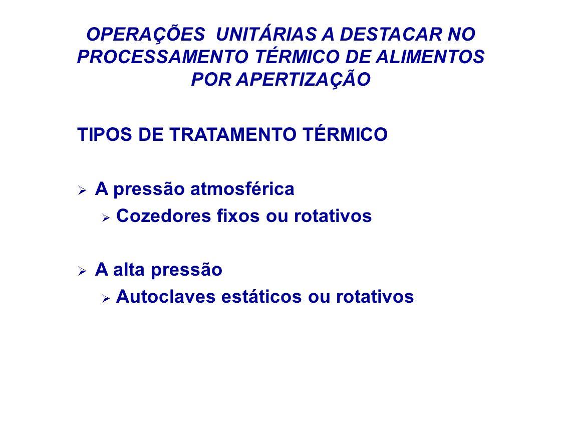 OPERAÇÕES UNITÁRIAS A DESTACAR NO PROCESSAMENTO TÉRMICO DE ALIMENTOS POR APERTIZAÇÃO TIPOS DE TRATAMENTO TÉRMICO A pressão atmosférica Cozedores fixos