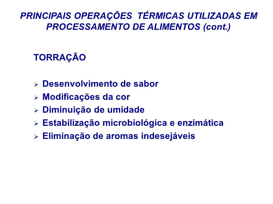 PRINCIPAIS OPERAÇÕES TÉRMICAS UTILIZADAS EM PROCESSAMENTO DE ALIMENTOS (cont.) TORRAÇÃO Desenvolvimento de sabor Modificações da cor Diminuição de umi
