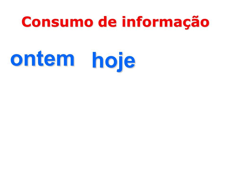 Consumo de informação hojehoje ontemontem