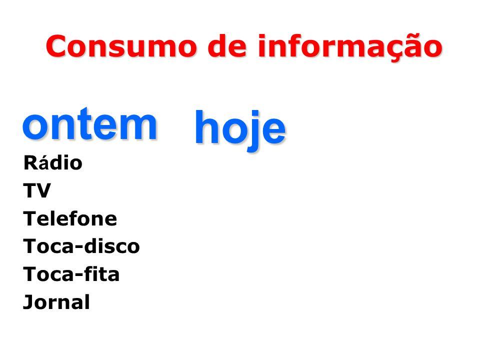 hojehoje ontemontem R á dio TV Telefone Toca-disco Toca-fita Jornal