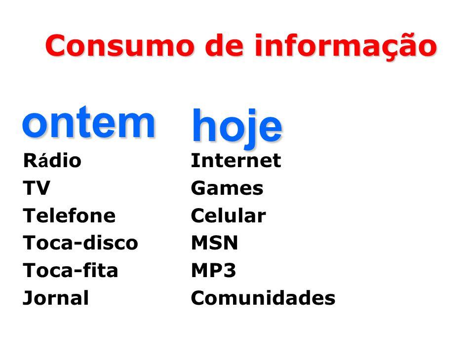 Consumo de informação Internet Games Celular MSN MP3 Comunidades hojehoje ontemontem R á dio TV Telefone Toca-disco Toca-fita Jornal