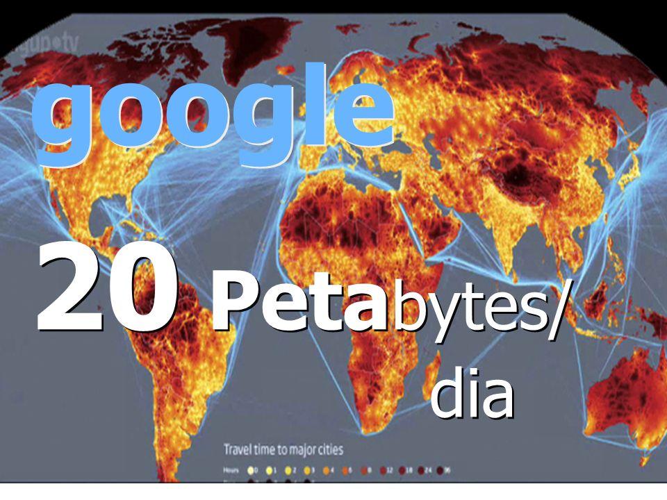 20 Peta bytes/ dia google