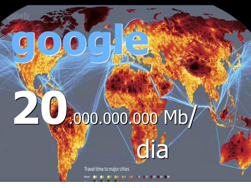 20.000.000.000 Mb / dia google