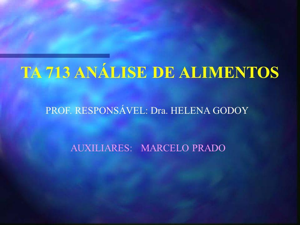 TA 713 ANÁLISE DE ALIMENTOS PROF. RESPONSÁVEL: Dra. HELENA GODOY AUXILIARES: MARCELO PRADO